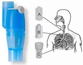 Nebulizator Andy Flow